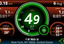 Speedometer Apps, techloudgeek, techloudgeek.com