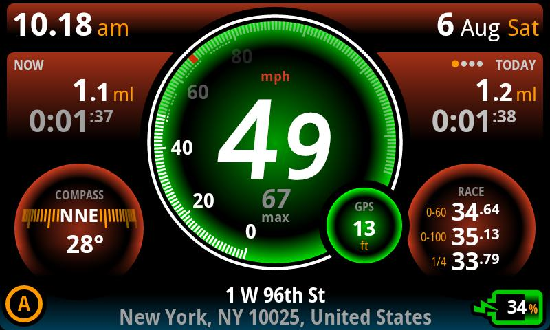 5 Best Speedometer Apps For Android - TechLoudGeek