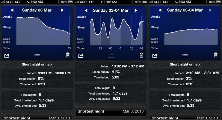 sleepandroid, techloudgeek.com, techloudgeek, Best Sleep Tracking Apps For Android,